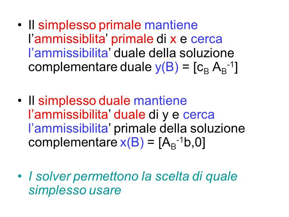 Il simplesso primale mantiene l'ammissiblita' primale di x e cerca l'ammissibilita' duale della soluzione complementare duale y(B) = [cB AB-1]